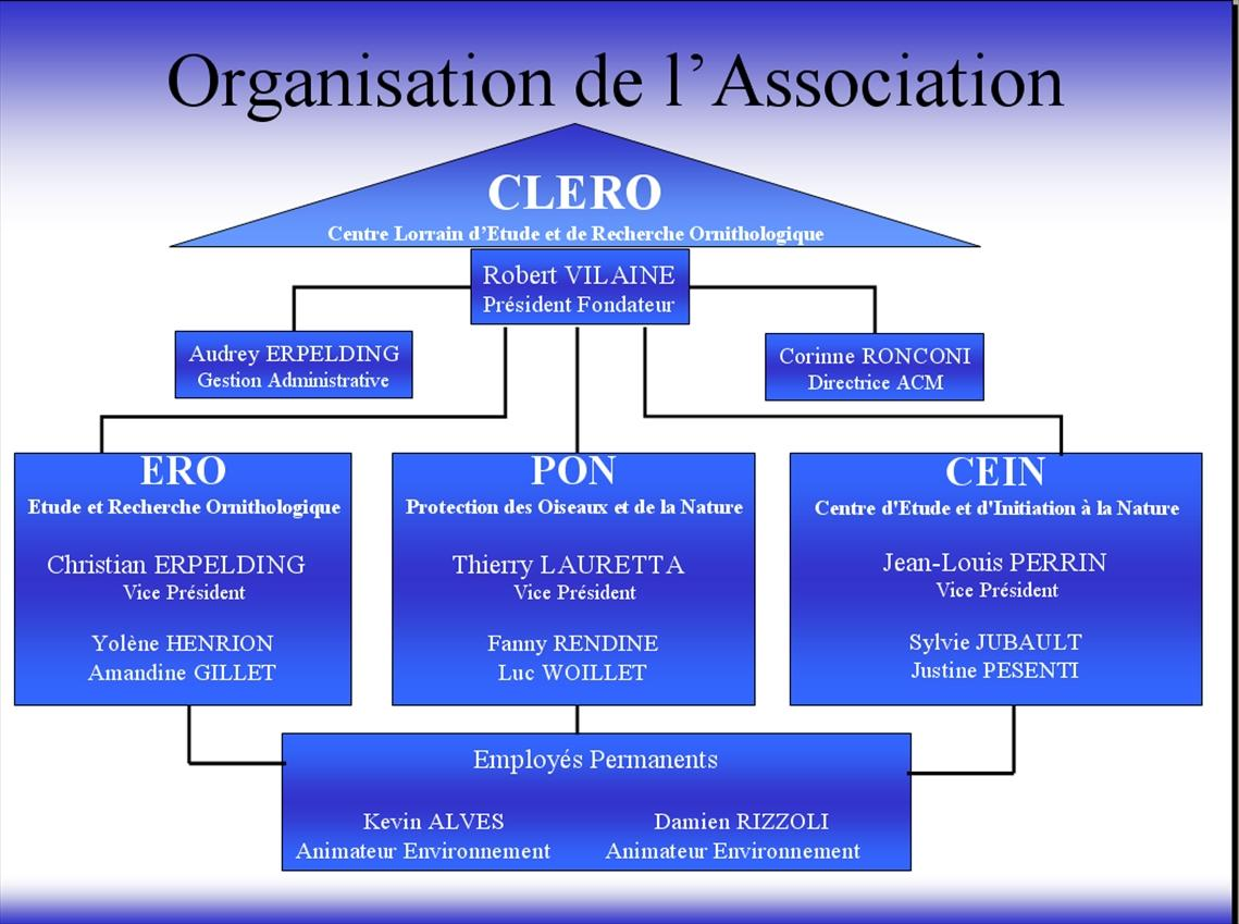 Organigramme clero 2017